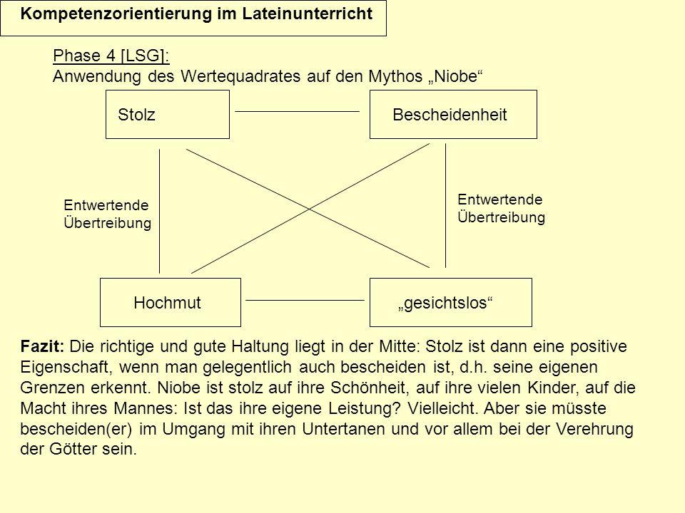 Kompetenzorientierung im Lateinunterricht Phase 4 [LSG]: Anwendung des Wertequadrates auf den Mythos Niobe Stolz Hochmutgesichtslos Bescheidenheit Ent