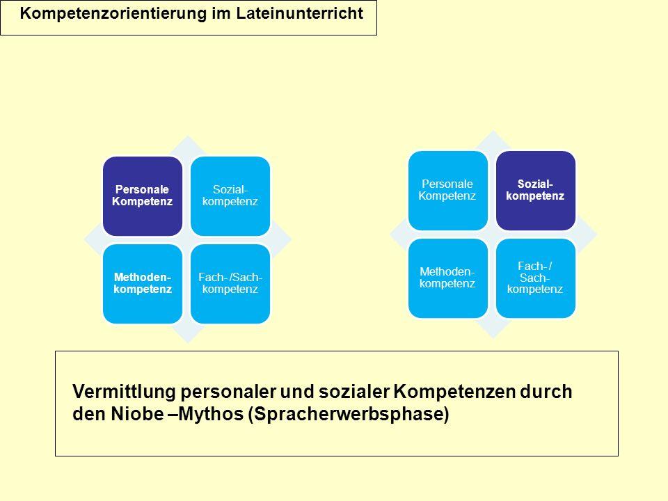 Kompetenzorientierung im Lateinunterricht Personale Kompetenz Sozial- kompetenz Methoden- kompetenz Fach- /Sach- kompetenz Personale Kompetenz Sozial- kompetenz Methoden- kompetenz Fach- / Sach- kompetenz Vermittlung personaler und sozialer Kompetenzen durch den Niobe –Mythos (Spracherwerbsphase)