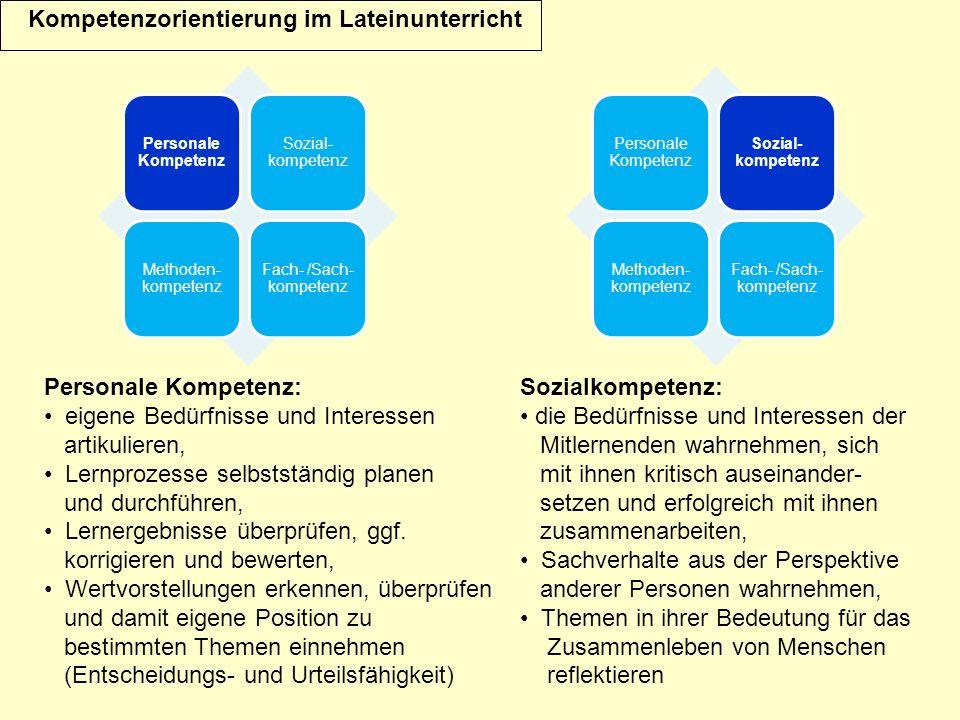 Kompetenzorientierung im Lateinunterricht Personale Kompetenz Sozial- kompetenz Methoden- kompetenz Fach- /Sach- kompetenz Personale Kompetenz Sozial- kompetenz Methoden- kompetenz Fach- /Sach- kompetenz Personale Kompetenz: eigene Bedürfnisse und Interessen artikulieren, Lernprozesse selbstständig planen und durchführen, Lernergebnisse überprüfen, ggf.