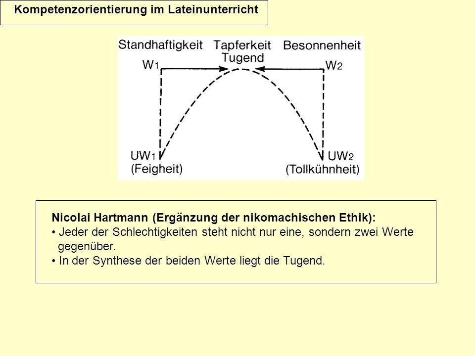 Kompetenzorientierung im Lateinunterricht Nicolai Hartmann (Ergänzung der nikomachischen Ethik): Jeder der Schlechtigkeiten steht nicht nur eine, sondern zwei Werte gegenüber.