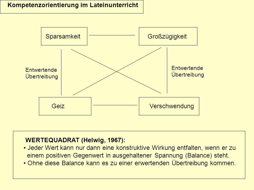 Kompetenzorientierung im Lateinunterricht WERTEQUADRAT (Helwig, 1967): Jeder Wert kann nur dann eine konstruktive Wirkung entfalten, wenn er zu einem positiven Gegenwert in ausgehaltener Spannung (Balance) steht.