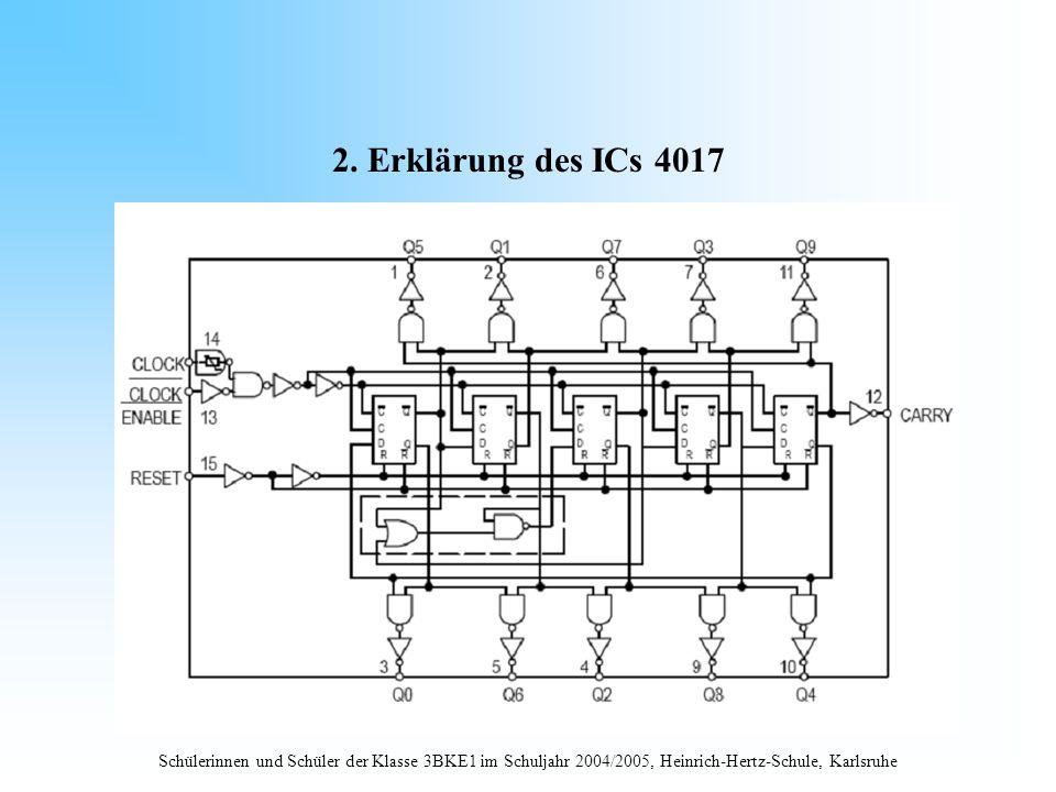 Schülerinnen und Schüler der Klasse 3BKE1 im Schuljahr 2004/2005, Heinrich-Hertz-Schule, Karlsruhe 2. Erklärung des ICs 4017