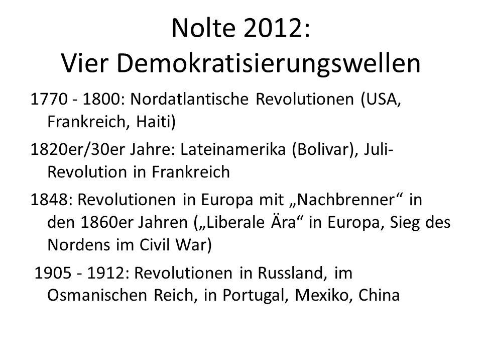 Nolte 2012: Vier Demokratisierungswellen 1770 - 1800: Nordatlantische Revolutionen (USA, Frankreich, Haiti) 1820er/30er Jahre: Lateinamerika (Bolivar)