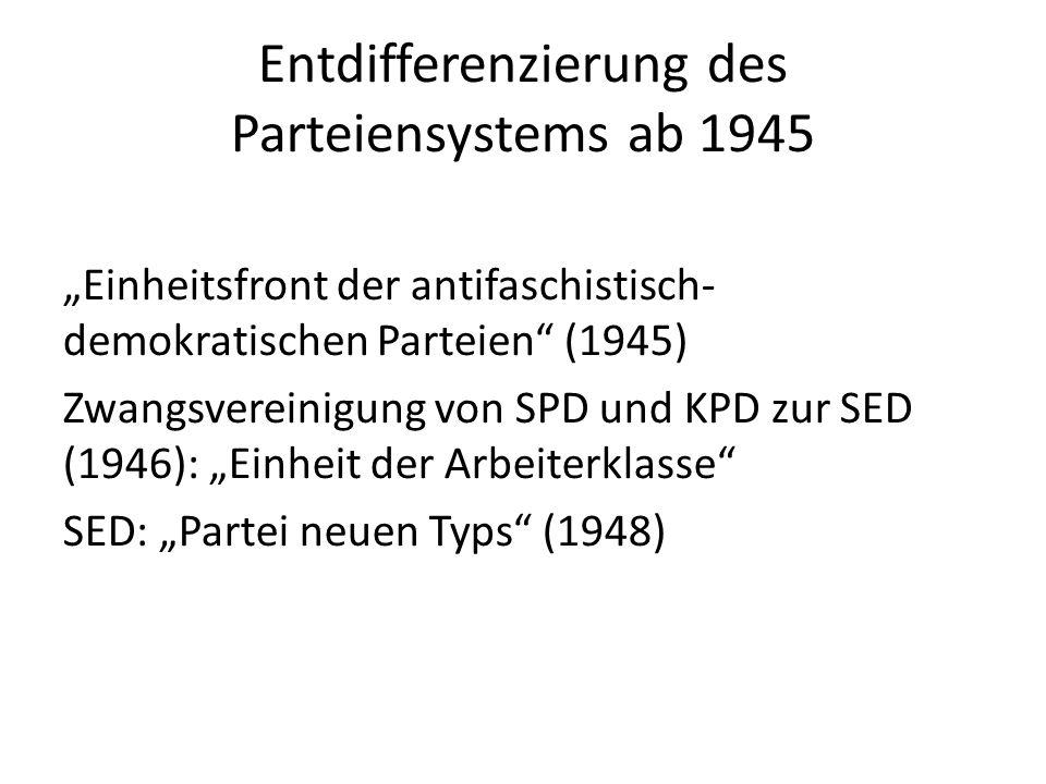 Entdifferenzierung des Parteiensystems ab 1945 Einheitsfront der antifaschistisch- demokratischen Parteien (1945) Zwangsvereinigung von SPD und KPD zu