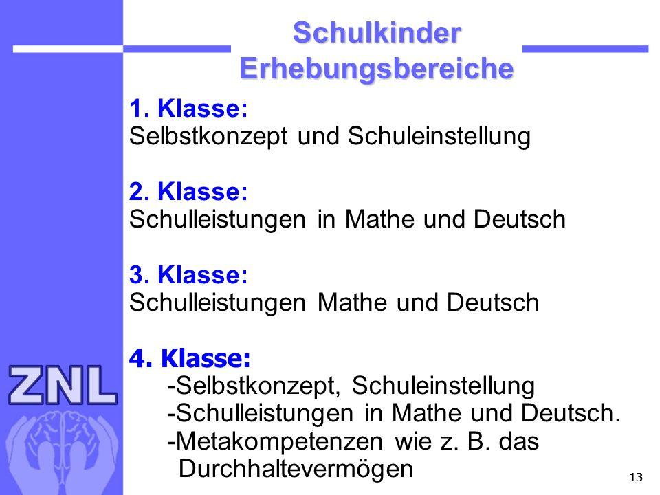 13 1. Klasse: Selbstkonzept und Schuleinstellung 2. Klasse: Schulleistungen in Mathe und Deutsch 3. Klasse: Schulleistungen Mathe und Deutsch 4. Klass