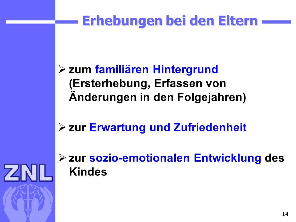 14 zum familiären Hintergrund (Ersterhebung, Erfassen von Änderungen in den Folgejahren) zur Erwartung und Zufriedenheit zur sozio-emotionalen Entwick