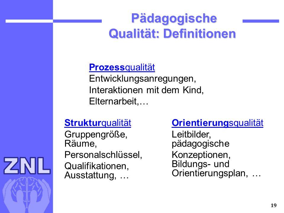 19 Strukturqualität Gruppengröße, Räume, Personalschlüssel, Qualifikationen, Ausstattung, … Pädagogische Qualität: Definitionen Pädagogische Qualität: