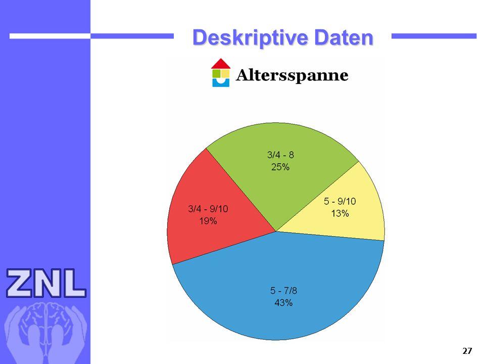 27 Deskriptive Daten