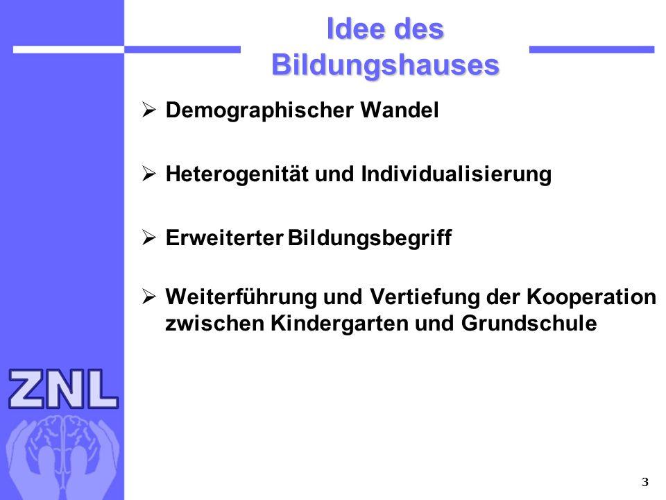 3 Idee des Bildungshauses Demographischer Wandel Heterogenität und Individualisierung Erweiterter Bildungsbegriff Weiterführung und Vertiefung der Koo