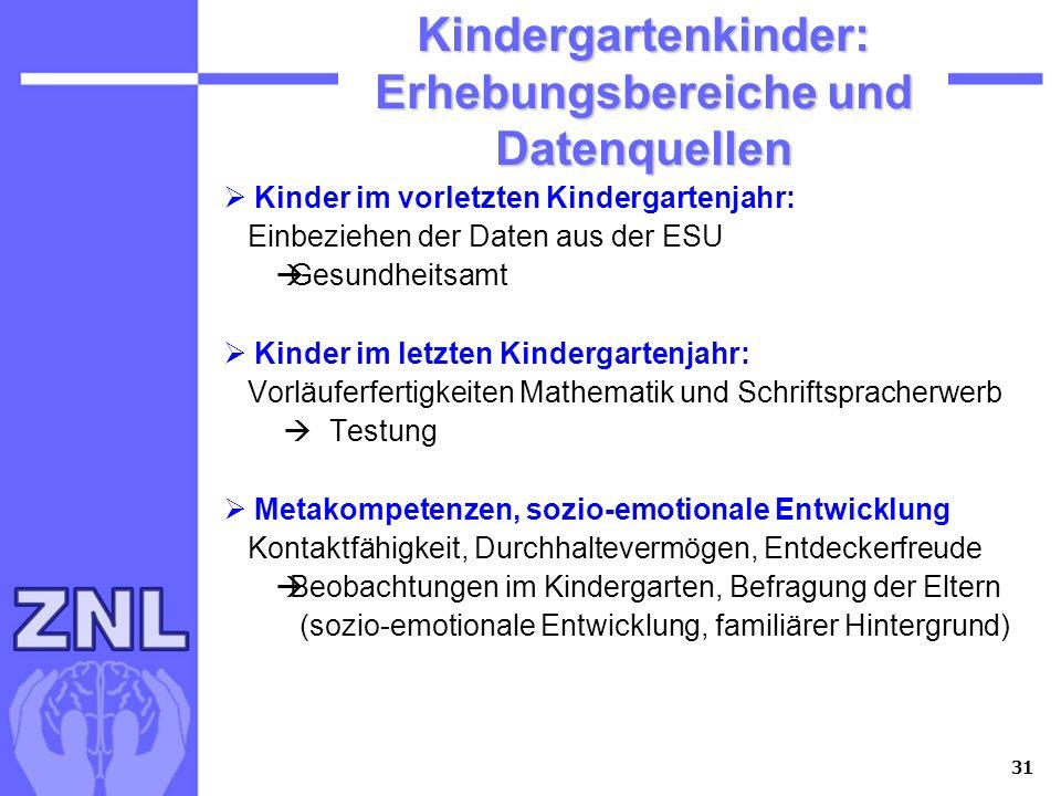 31 Kindergartenkinder: Erhebungsbereiche und Datenquellen Kinder im vorletzten Kindergartenjahr: Einbeziehen der Daten aus der ESU Gesundheitsamt Kind