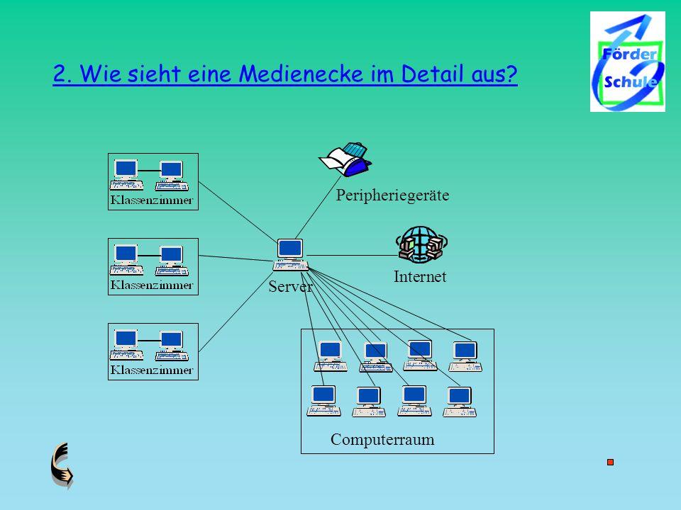 2. Wie sieht eine Medienecke im Detail aus? Internet Server Peripheriegeräte