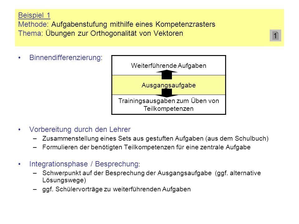 Weiterführende Aufgaben Ausgangsaufgabe Trainingsausgaben zum Üben von Teilkompetenzen Beispiel 1 Methode: Aufgabenstufung mithilfe eines Kompetenzras