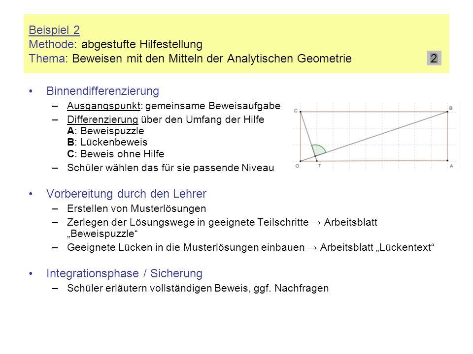 Beispiel 2 Methode: abgestufte Hilfestellung Thema: Beweisen mit den Mitteln der Analytischen Geometrie Binnendifferenzierung –Ausgangspunkt: gemeinsa