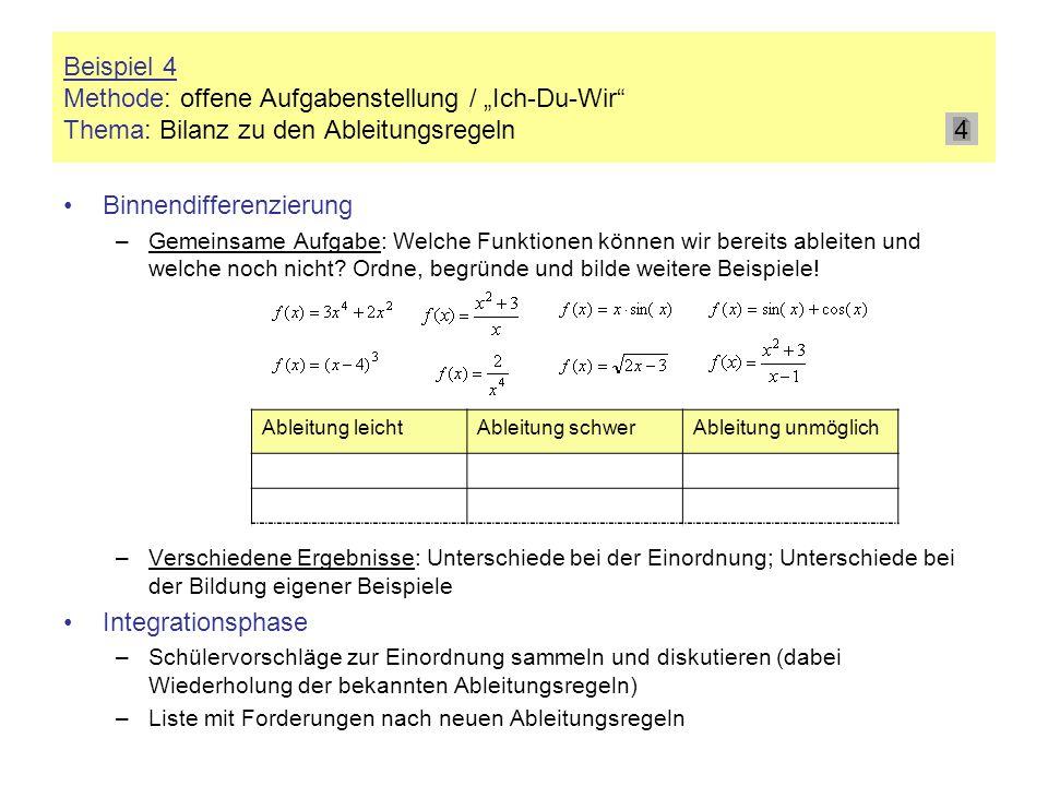 Beispiel 4 Methode: offene Aufgabenstellung / Ich-Du-Wir Thema: Bilanz zu den Ableitungsregeln Binnendifferenzierung –Gemeinsame Aufgabe: Welche Funkt
