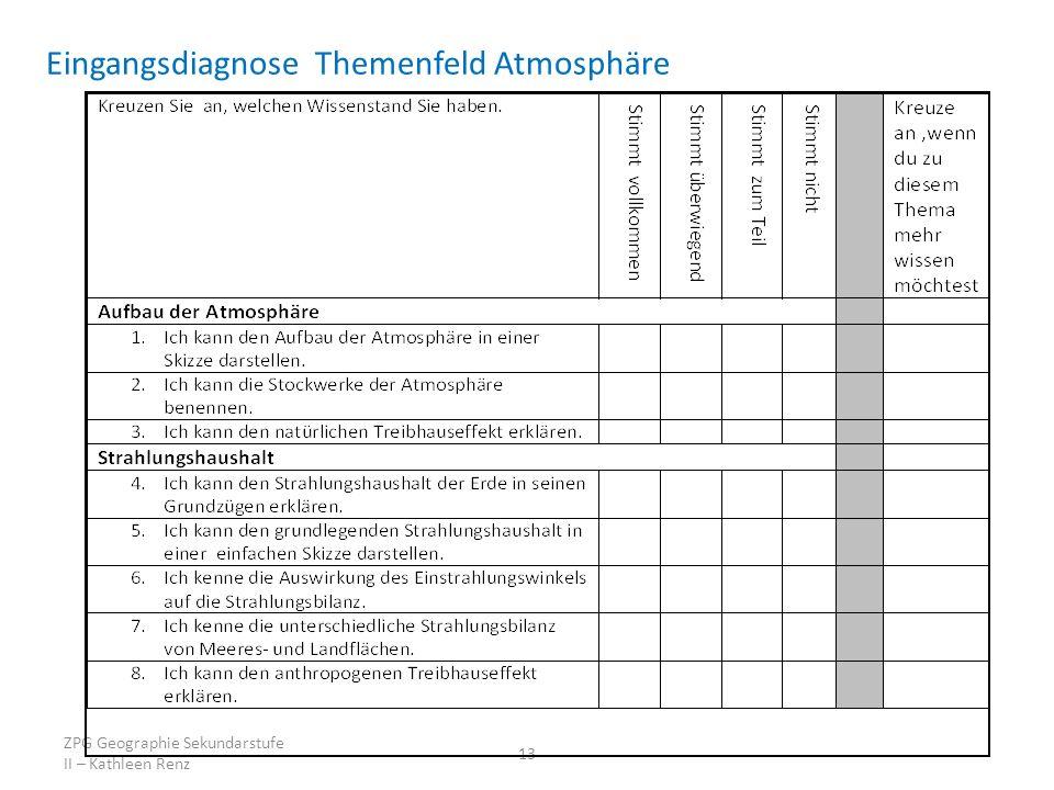 Eingangsdiagnose Themenfeld Atmosphäre ZPG Geographie Sekundarstufe II – Kathleen Renz 13