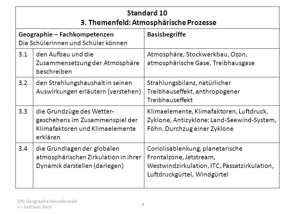 ZPG Geographie Sekundarstufe II – Kathleen Renz 4 Standard 10 3.