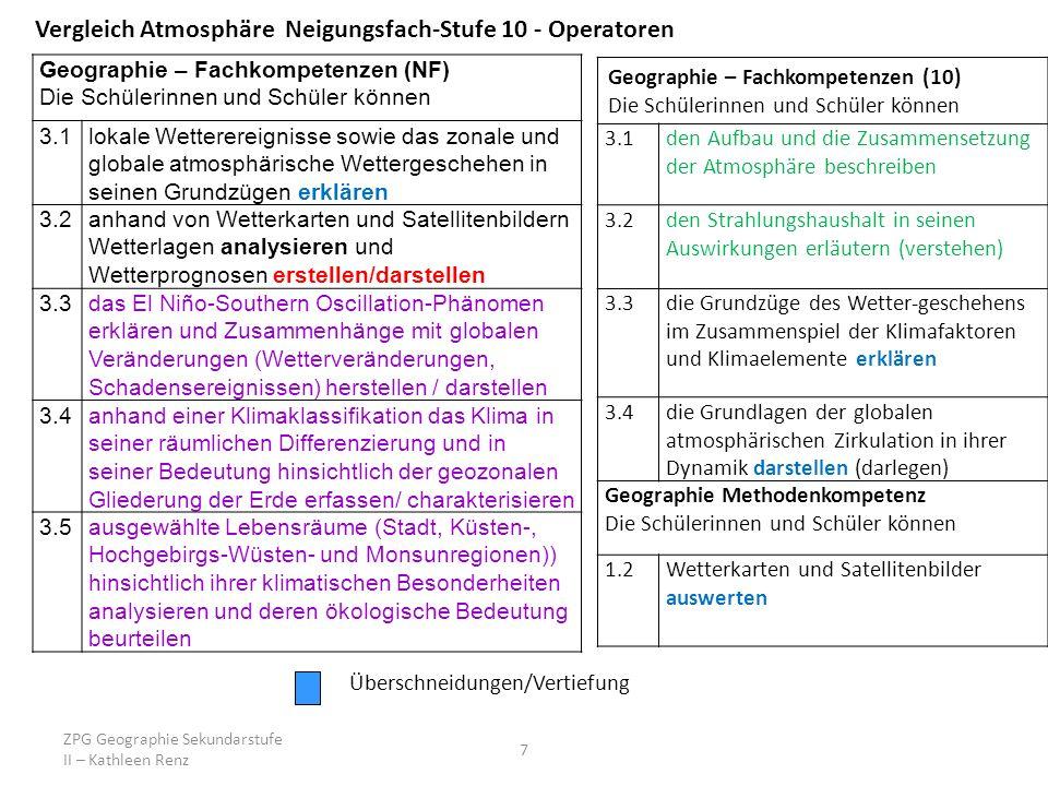 Förderung Themenfeld Atmosphäre Lernplan und Übungsphase ZPG Geographie Sekundarstufe II – Kathleen Renz 18