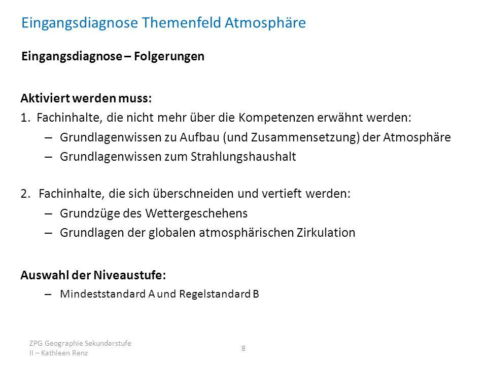Eingangsdiagnose Themenfeld Atmosphäre Eingangsdiagnose – Folgerungen Aktiviert werden muss: 1.