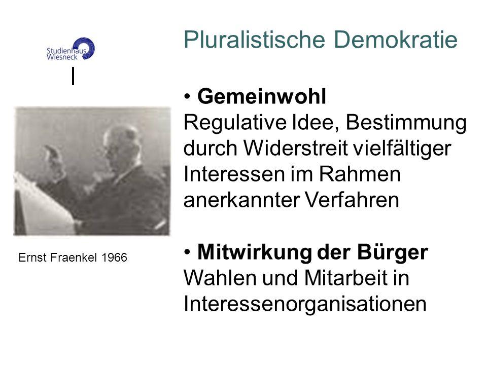Pluralistische Demokratie Gemeinwohl Regulative Idee, Bestimmung durch Widerstreit vielfältiger Interessen im Rahmen anerkannter Verfahren Mitwirkung