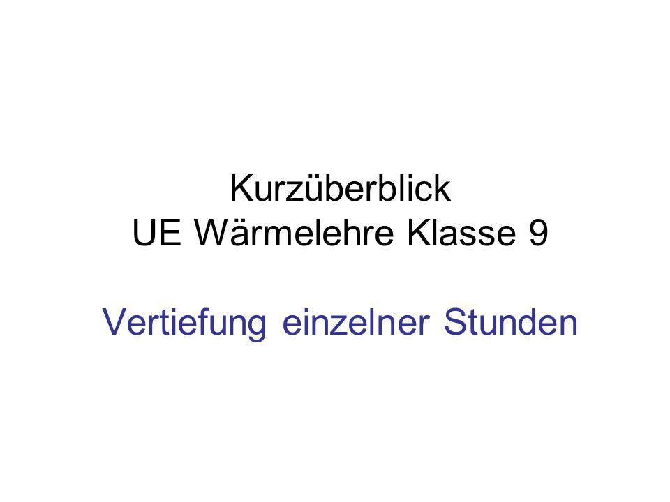 Kurzüberblick UE Wärmelehre Klasse 9 Vertiefung einzelner Stunden