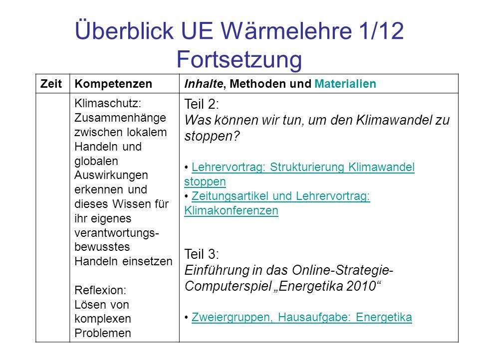 Überblick UE Wärmelehre 1/12 Fortsetzung ZeitKompetenzenInhalte, Methoden und Materialien Klimaschutz: Zusammenhänge zwischen lokalem Handeln und glob