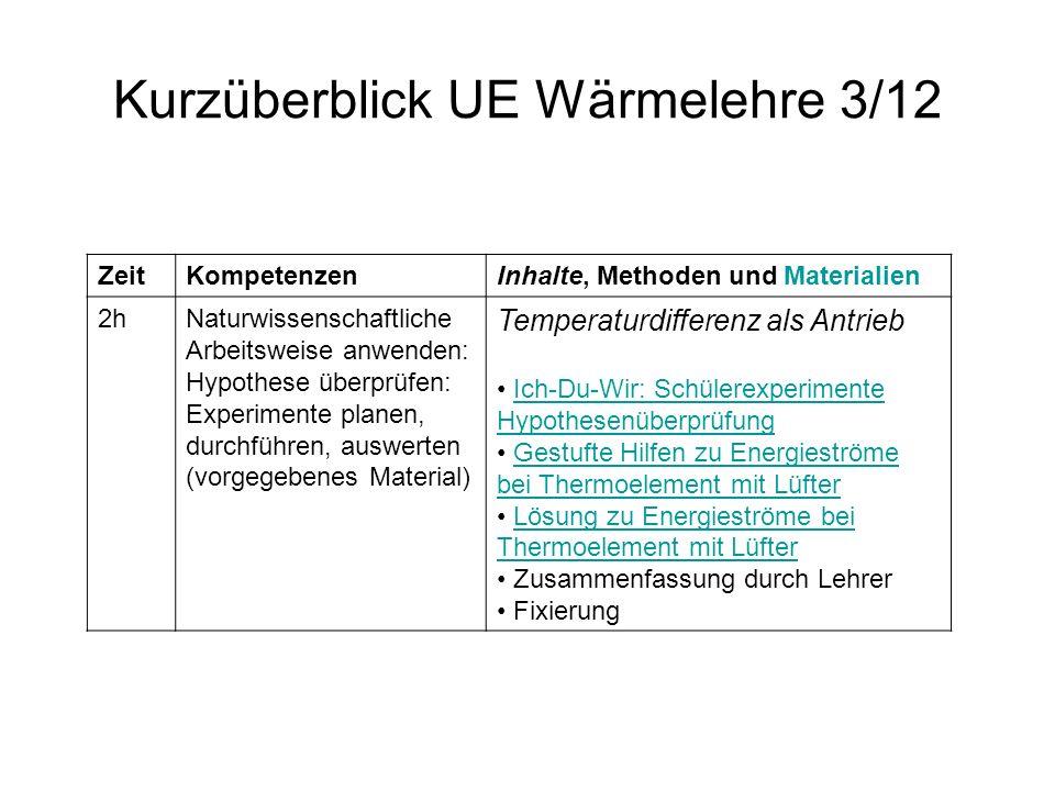 Kurzüberblick UE Wärmelehre 3/12 ZeitKompetenzenInhalte, Methoden und Materialien 2hNaturwissenschaftliche Arbeitsweise anwenden: Hypothese überprüfen