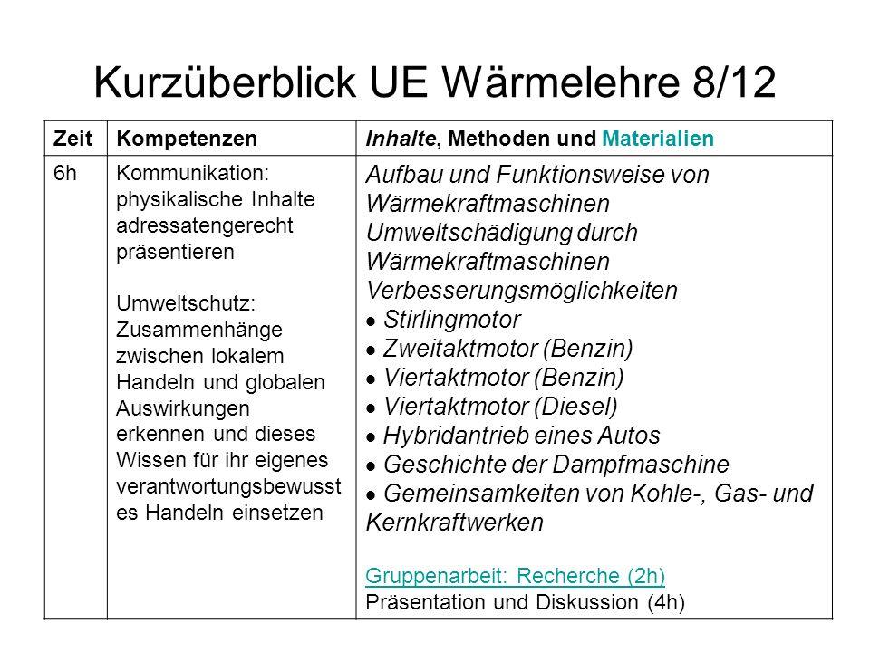 Kurzüberblick UE Wärmelehre 8/12 ZeitKompetenzenInhalte, Methoden und Materialien 6hKommunikation: physikalische Inhalte adressatengerecht präsentiere