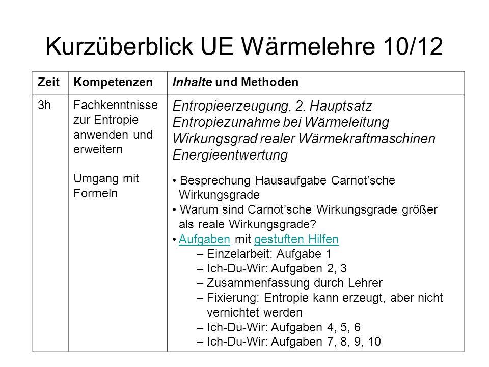 Kurzüberblick UE Wärmelehre 10/12 ZeitKompetenzenInhalte und Methoden 3hFachkenntnisse zur Entropie anwenden und erweitern Umgang mit Formeln Entropie