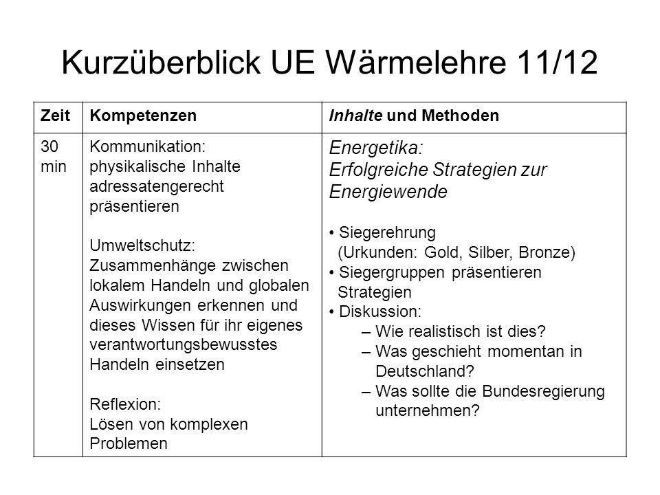 Kurzüberblick UE Wärmelehre 11/12 ZeitKompetenzenInhalte und Methoden 30 min Kommunikation: physikalische Inhalte adressatengerecht präsentieren Umwel