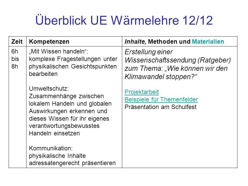 Überblick UE Wärmelehre 12/12 ZeitKompetenzenInhalte, Methoden und Materialien 6h bis 8h Mit Wissen handeln: komplexe Fragestellungen unter physikalis