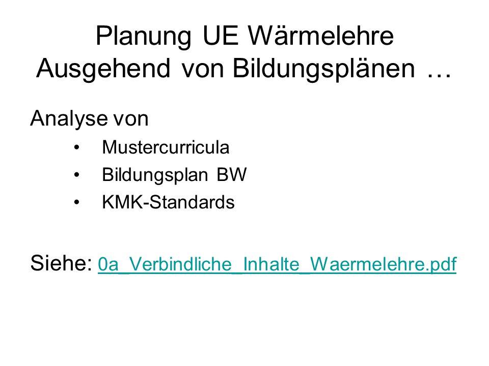 Planung UE Wärmelehre Ausgehend von Bildungsplänen … Analyse von Mustercurricula Bildungsplan BW KMK-Standards Siehe: 0a_Verbindliche_Inhalte_Waermele
