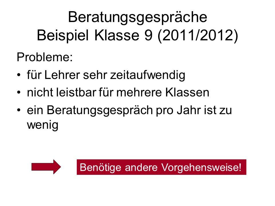 Beratungsgespräche Beispiel Klasse 9 (2011/2012) Probleme: für Lehrer sehr zeitaufwendig nicht leistbar für mehrere Klassen ein Beratungsgespräch pro