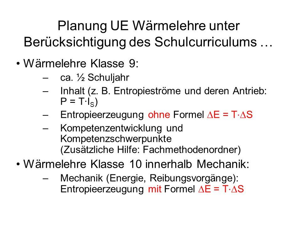 Planung UE Wärmelehre unter Berücksichtigung des Schulcurriculums … Wärmelehre Klasse 9: –ca. ½ Schuljahr –Inhalt (z. B. Entropieströme und deren Antr