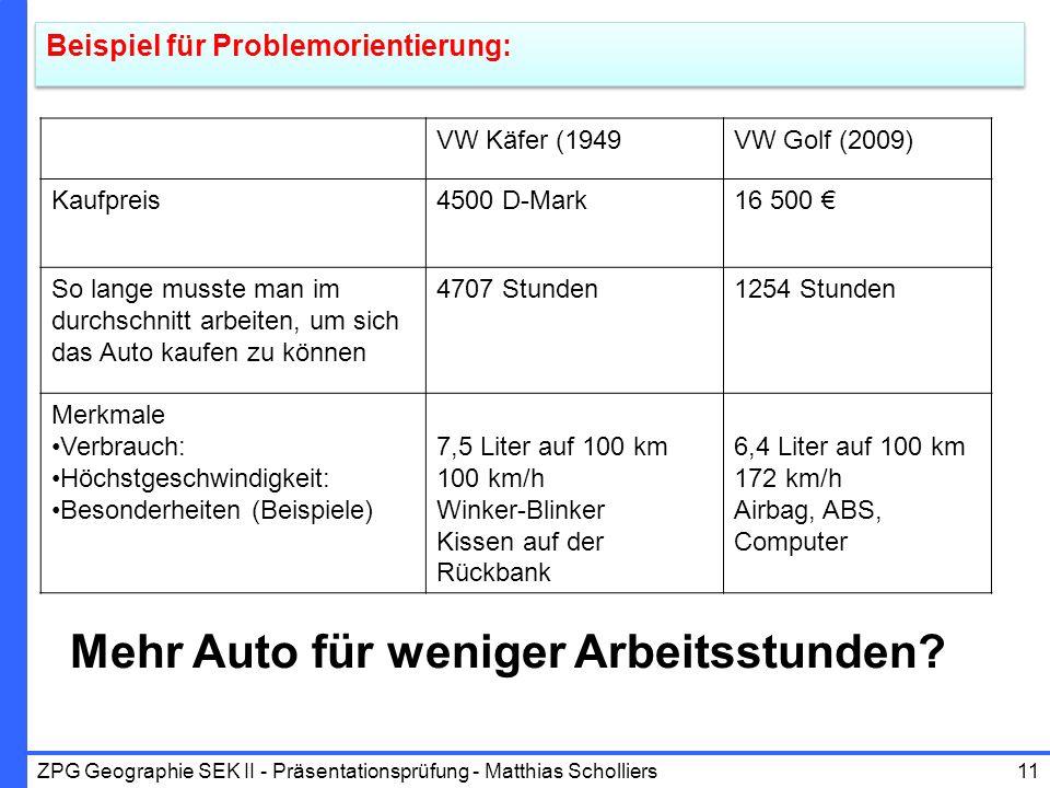 Beispiel für Problemorientierung: ZPG Geographie SEK II - Präsentationsprüfung - Matthias Scholliers11 VW Käfer (1949VW Golf (2009) Kaufpreis4500 D-Ma
