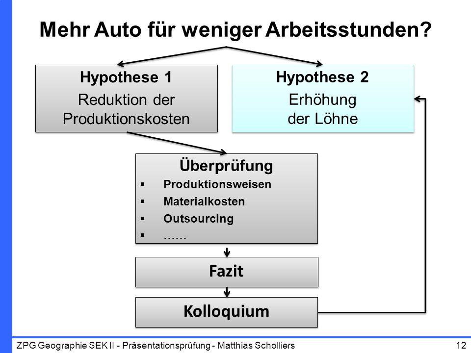 Hypothese 1 Reduktion der Produktionskosten Hypothese 1 Reduktion der Produktionskosten Hypothese 2 Erhöhung der Löhne Hypothese 2 Erhöhung der Löhne