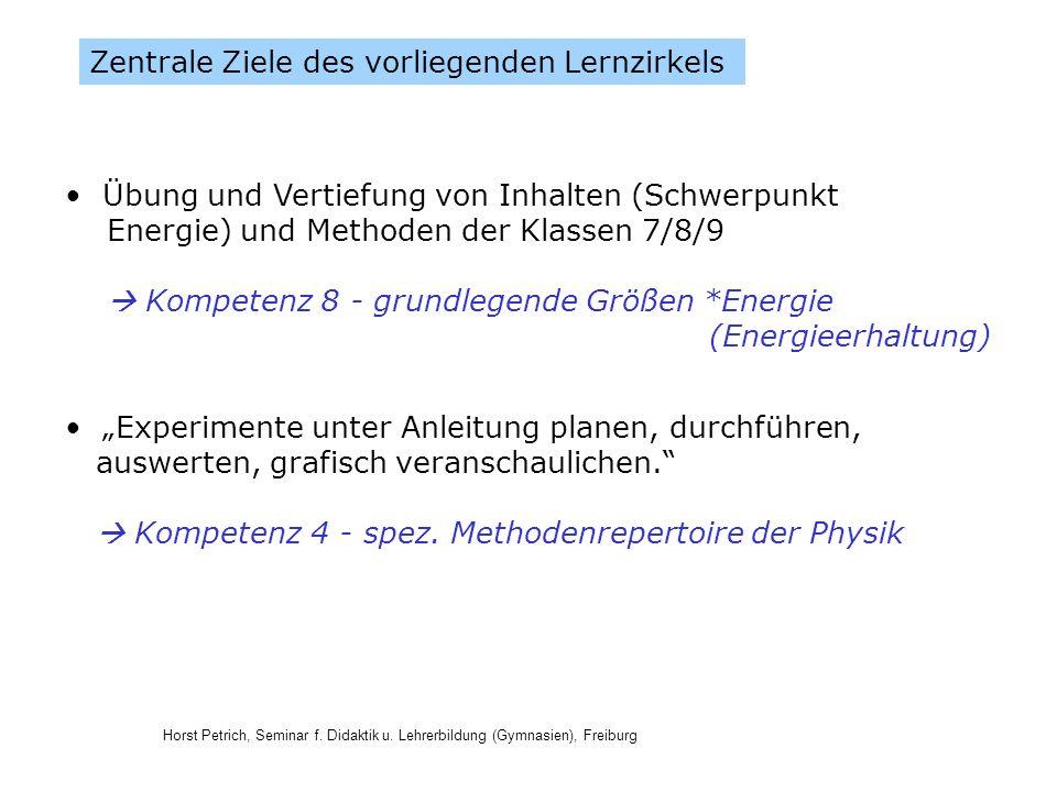 Horst Petrich, Seminar f. Didaktik u. Lehrerbildung (Gymnasien), Freiburg Zentrale Ziele des vorliegenden Lernzirkels Übung und Vertiefung von Inhalte