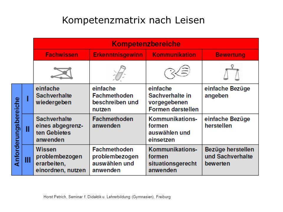 Horst Petrich, Seminar f. Didaktik u. Lehrerbildung (Gymnasien), Freiburg Kompetenzmatrix nach Leisen