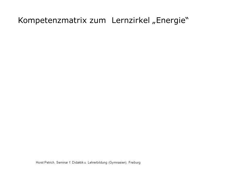 Horst Petrich, Seminar f. Didaktik u. Lehrerbildung (Gymnasien), Freiburg Kompetenzmatrix zum Lernzirkel Energie