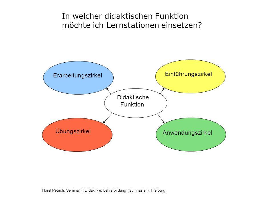 Horst Petrich, Seminar f. Didaktik u. Lehrerbildung (Gymnasien), Freiburg Didaktische Funktion Erarbeitungszirkel Einführungszirkel Übungszirkel Anwen