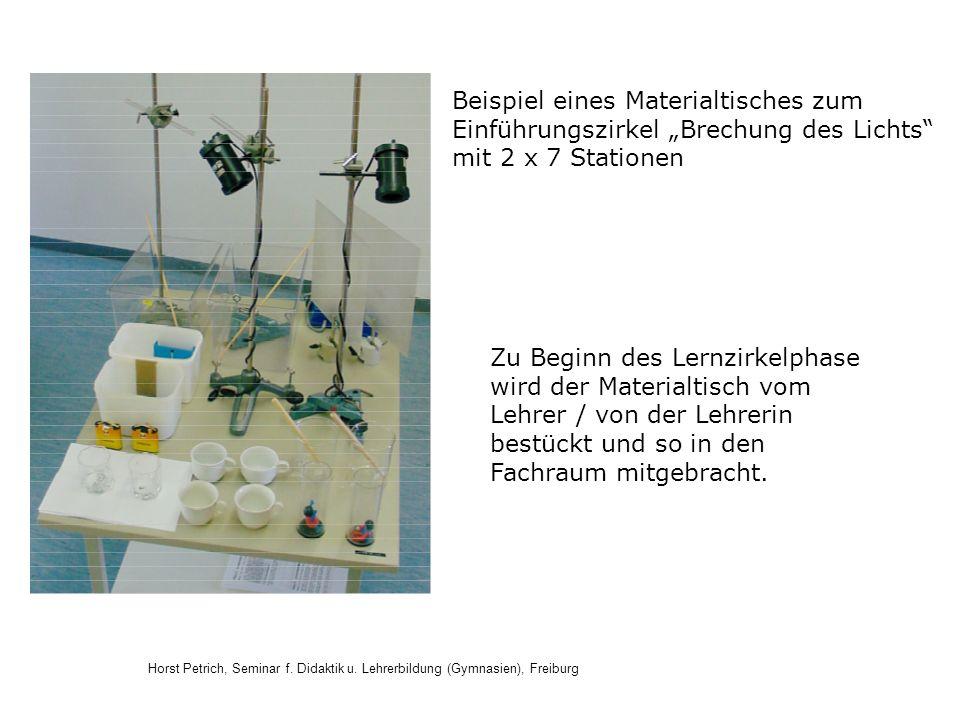 Horst Petrich, Seminar f. Didaktik u. Lehrerbildung (Gymnasien), Freiburg Beispiel eines Materialtisches zum Einführungszirkel Brechung des Lichts mit