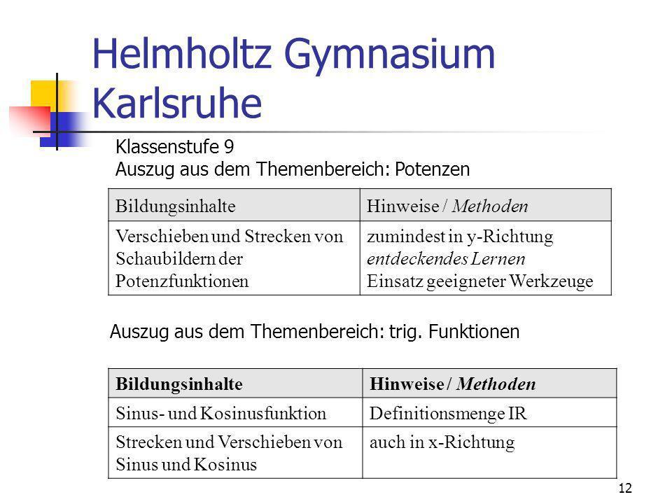 Helmholtz Gymnasium Karlsruhe 12 Klassenstufe 9 Auszug aus dem Themenbereich: Potenzen BildungsinhalteHinweise / Methoden Verschieben und Strecken von