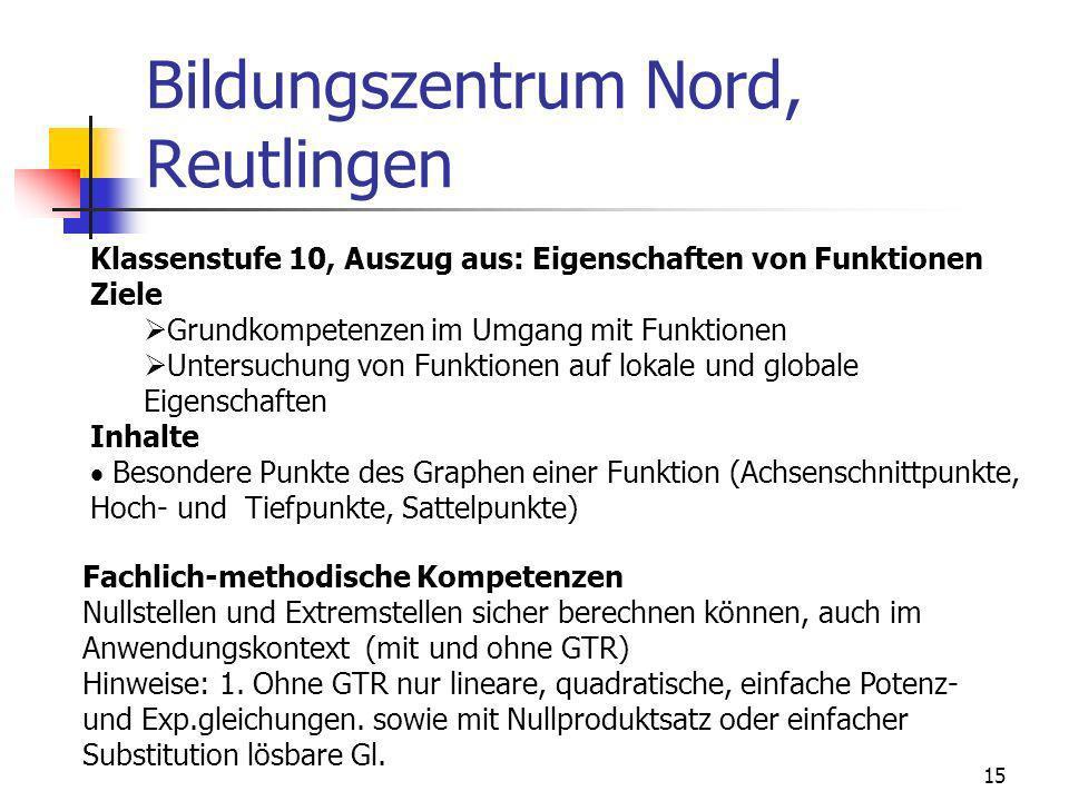 Bildungszentrum Nord, Reutlingen 15 Klassenstufe 10, Auszug aus: Eigenschaften von Funktionen Ziele Grundkompetenzen im Umgang mit Funktionen Untersuc