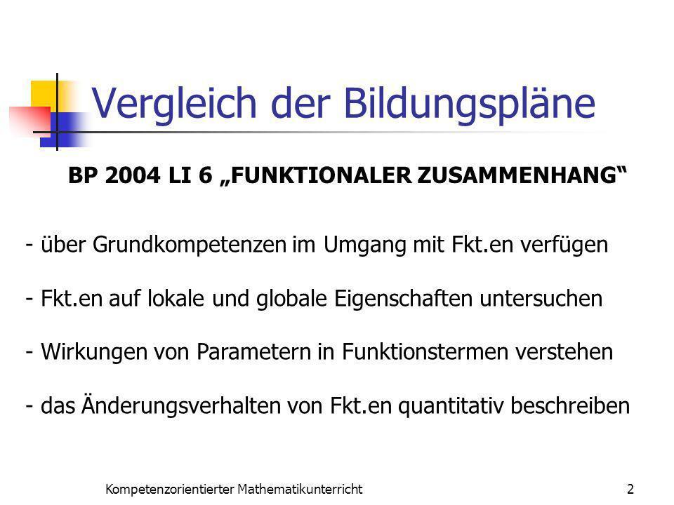 Vergleich der Bildungspläne 2Kompetenzorientierter Mathematikunterricht - über Grundkompetenzen im Umgang mit Fkt.en verfügen - Fkt.en auf lokale und