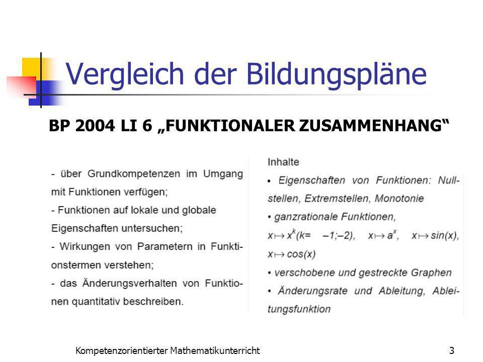 Vergleich der Bildungspläne 3Kompetenzorientierter Mathematikunterricht BP 2004 LI 6 FUNKTIONALER ZUSAMMENHANG