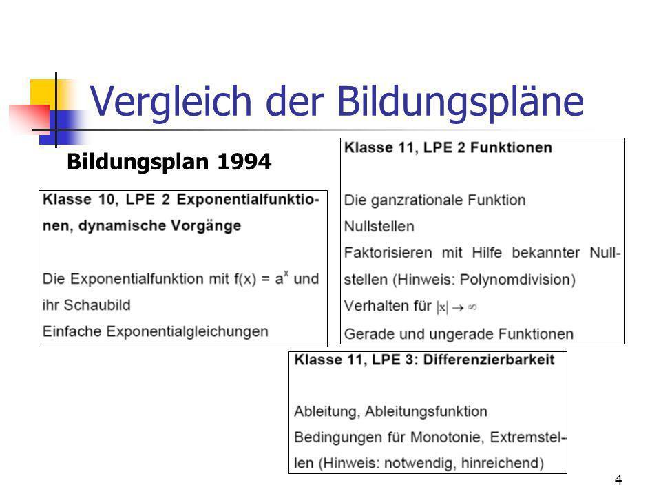 Vergleich der Bildungspläne 4 Bildungsplan 1994