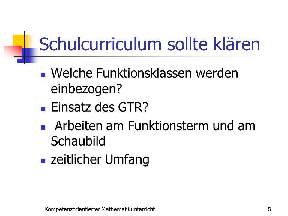 Schulcurriculum sollte klären Welche Funktionsklassen werden einbezogen? Einsatz des GTR? Arbeiten am Funktionsterm und am Schaubild zeitlicher Umfang