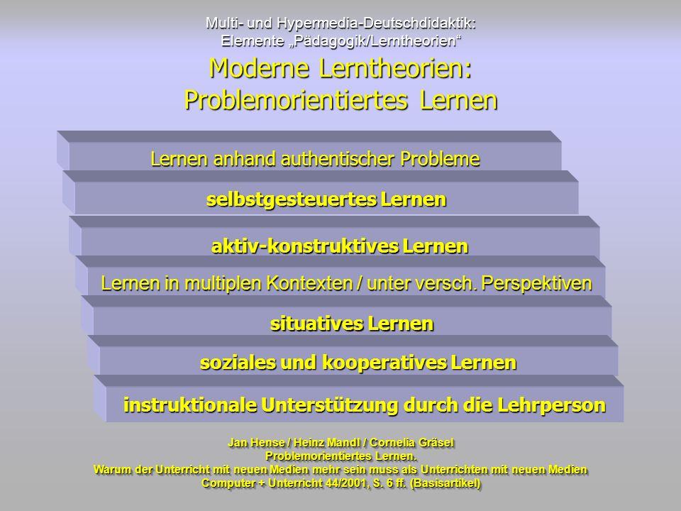 Multi- und Hypermedia-Deutschdidaktik: Elemente Pädagogik/Lerntheorien Moderne Lerntheorien: Problemorientiertes Lernen Jan Hense / Heinz Mandl / Corn