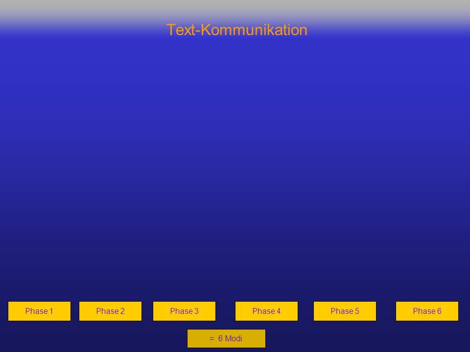 Text-Kommunikation Phase 1Phase 3Phase 4Phase 5Phase 6 = 6 Modi Phase 2