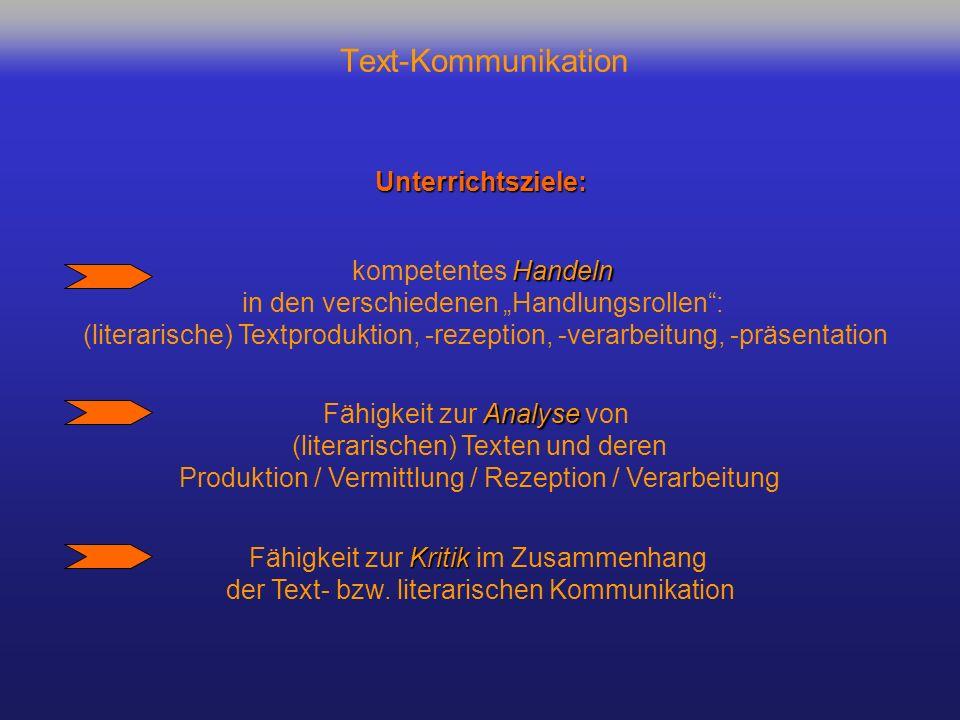 Text-KommunikationUnterrichtsziele: Handeln kompetentes Handeln in den verschiedenen Handlungsrollen: (literarische) Textproduktion, -rezeption, -vera