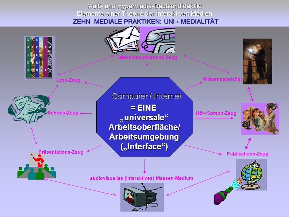 Multi- und Hypermedia-Deutschdidaktik: Elemente einer Theorie der interaktiven Medien ZEHN MEDIALE PRAKTIKEN: UNI - MEDIALITÄT Schreib-Zeug Lese-Zeug